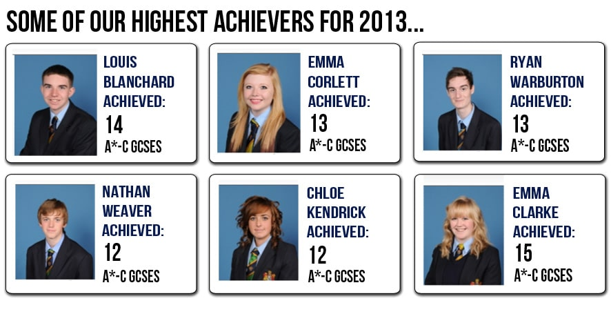 high-achievers